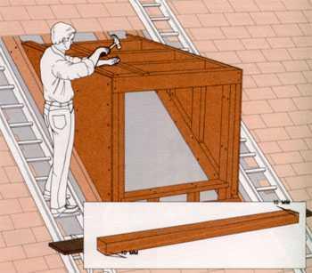Окно на крышу своими руками